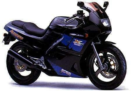Suzuki GSF 250 Bandit technical specifications